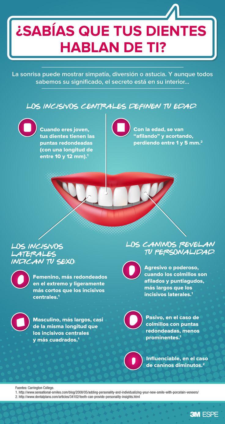 En la #infografía podrás ver todo lo que nos dice tu #sonrisa, más de lo que tu pretendas mostrar ;)