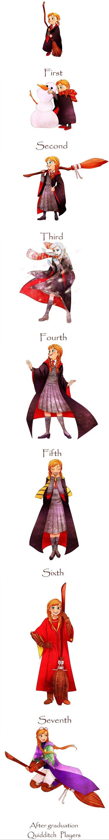 Anna at Hogwarts... I think she would be a HUFFLEPUFF though.<<<<is that a hufflepuff scarf?? Because if it is its probably Kristoff's《nah she'd be in GRYFFINDOR