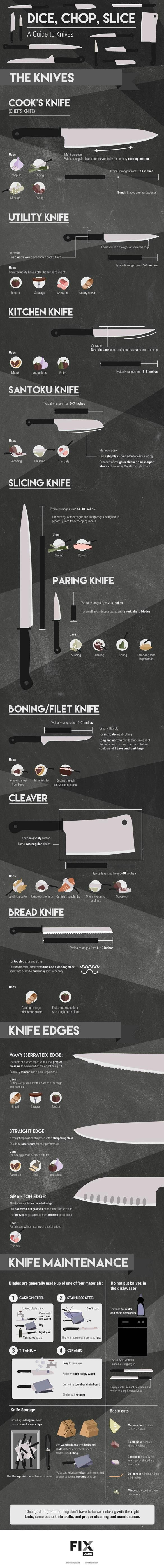 Are you using the right kitchen knife for the job? This awesome infographic will cut out the guesswork!   Fit Bottomed Eats