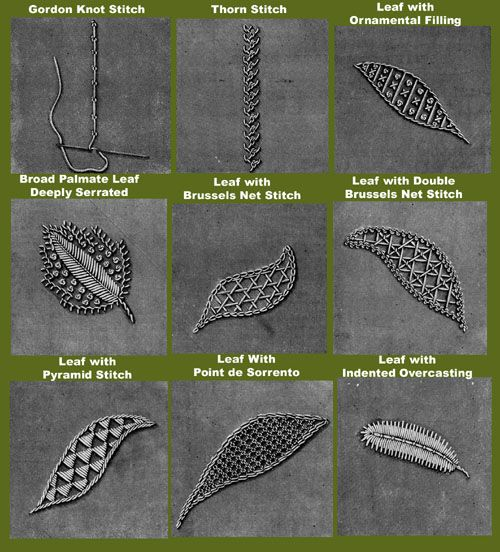 Mountmellick Embroidery. - Filling leaves. (from Weldon's Mountmellick Embroidery)