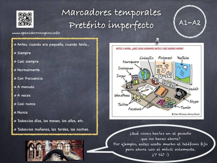 Les 306 meilleures images propos de gram tica sur for Conjugaison espagnol hablar