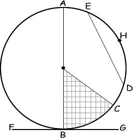circumference of a circle Pi 3.14 x Diameter
