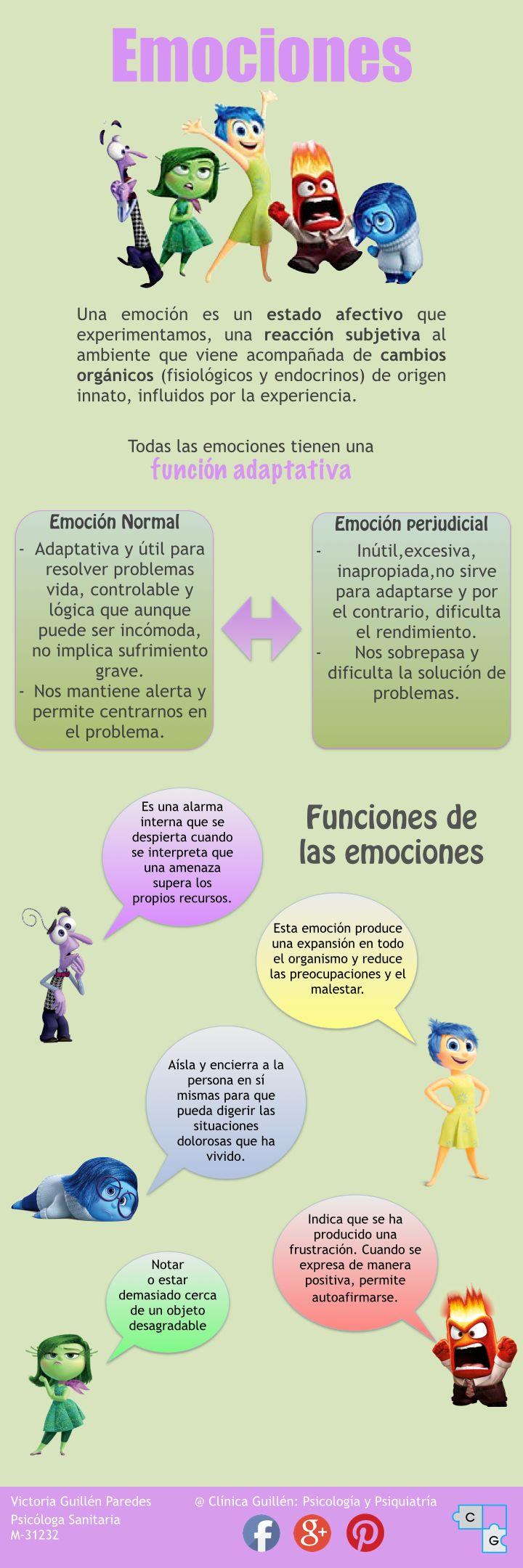 #psicología #emociones #delrevés #infografía