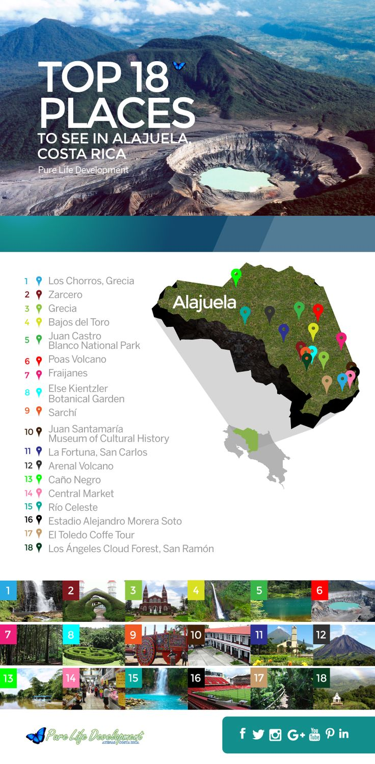 Top 18 places to see in Alajuela Costa Rica