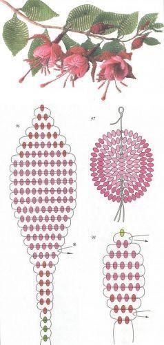 Puntilla Fuchs / Flores / Biserok.org