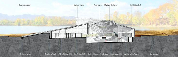 Gallery of Three Ancestors Cultural Museum / Architectural Design Research Institute of SCUT - 32