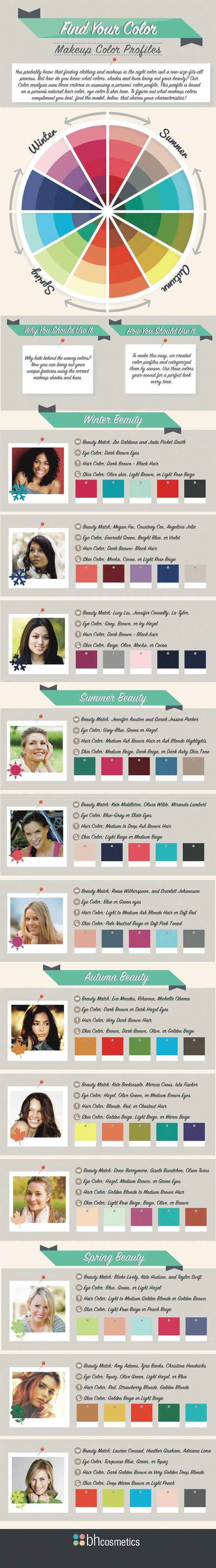 BH Cosmetics color guide