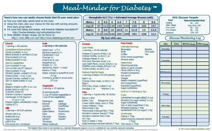 Printable Diabetic Meal Plans | ... meal minder for diabetes ...