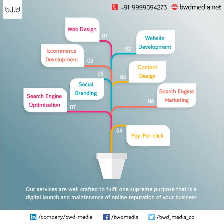Our services are well crafted to fulfil one supreme purpose that is a digital launch and maintenance of online reputation of your #business. #bwdmedia Our services are well crafted to fulfil one supreme purpose that is a digital launch and maintenance of online reputation of your #business. #bwdmedia Click for more - https://bwdmedia.net/services