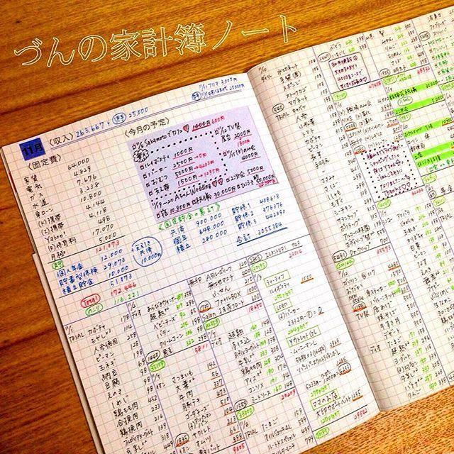 《イベント用に書き下ろし》 〜づんの家計簿ノートに書いてみるとこんな感じになるよー!〜 ↑サブタイトル(笑) ✦ 21日に発売されたノート、 『づんの家計簿ノート』に 実際に書いてみるとどんな感じだろう〜っとイメージしやすいようにまだ11月終わってないけど〔例〕として1か月分書いてみました〜!! モザイクだらけは見にくくなるので収入や貯金や固定費など項目名や金額は架空のものです✨ ◇ 線を引かなくても書き始められたのはスムーズにとりかかれて良いですね! このノートは忙しくてなかなか線を引くところから面倒とか、これから始めようと思ってるけどで線を引くことに慣れてないけど書き出しの習慣化から頑張ろう!という方にはオススメです✨ 15か月分ありますので、3か月分は試し書き殴り書き用に使ってみるのもいいかもしれません*(^o^)/* ◇ それから、 シールに「P9を参考に〜」とありますが、P8の間違いです。 大変申し訳ありません。 ご指摘くださった方ありがとうございます!!! ◇ もうすぐ11月も終わるなー。 はやーい! 赤ちゃんも順調に育って今 2300gくらいあるみたい!…