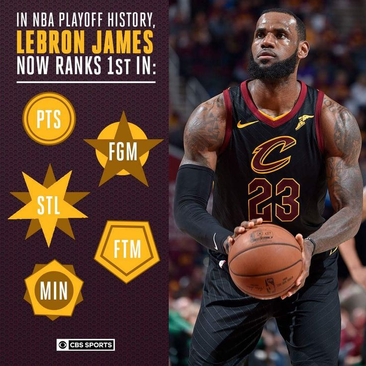 Pin by Ethan Walters on LEBRON JAMES King lebron james