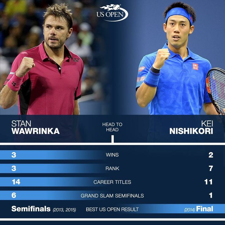 US Open QF Kei vs Wawrinka