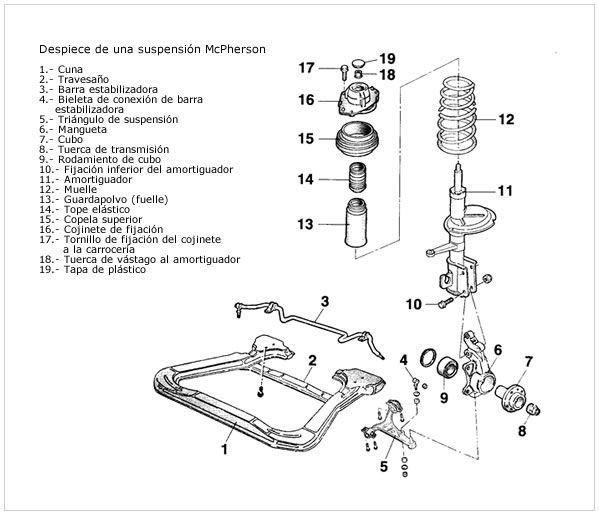 96 mitsubishi lancer workshop manual pdf