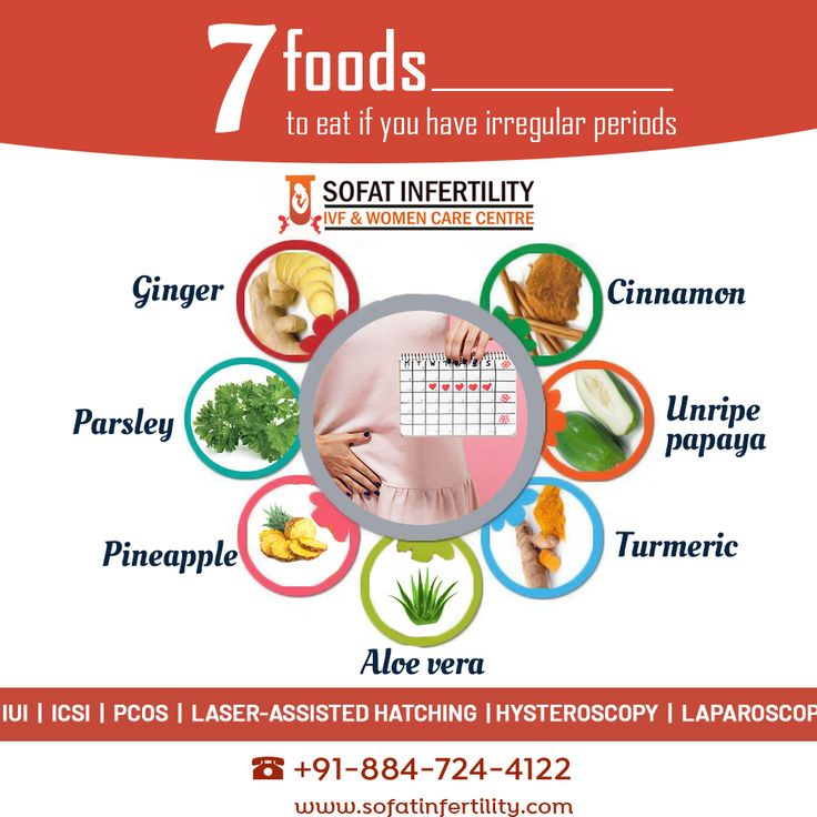 7 Foods To Eat If You Have Irregular Periods i 2020