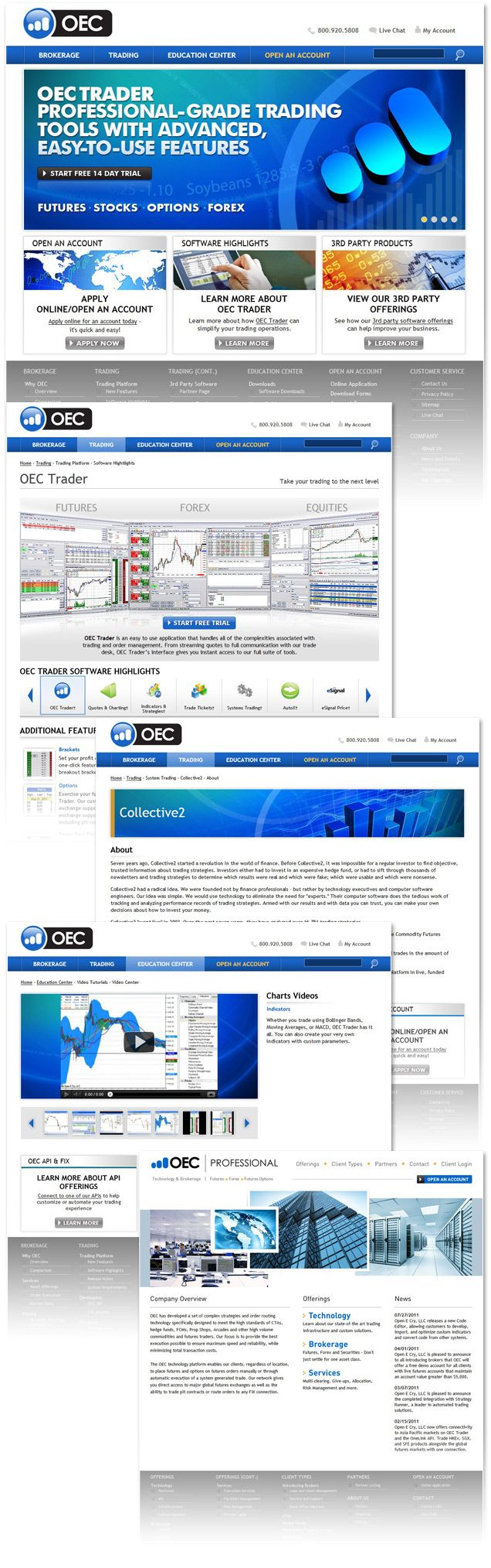 Forex websites
