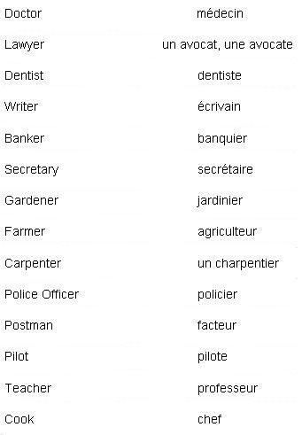 French Words for Professions - Learn French