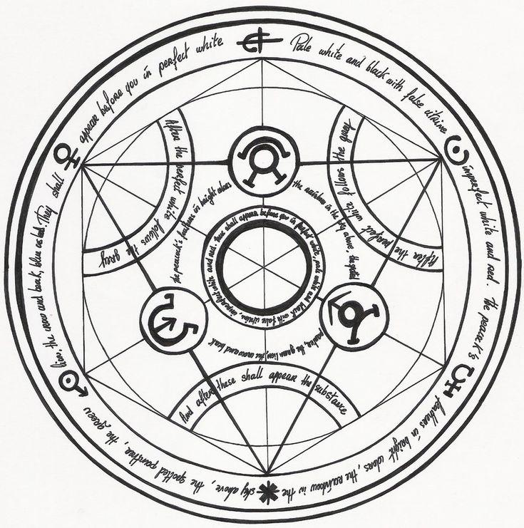 human transmutation circle..