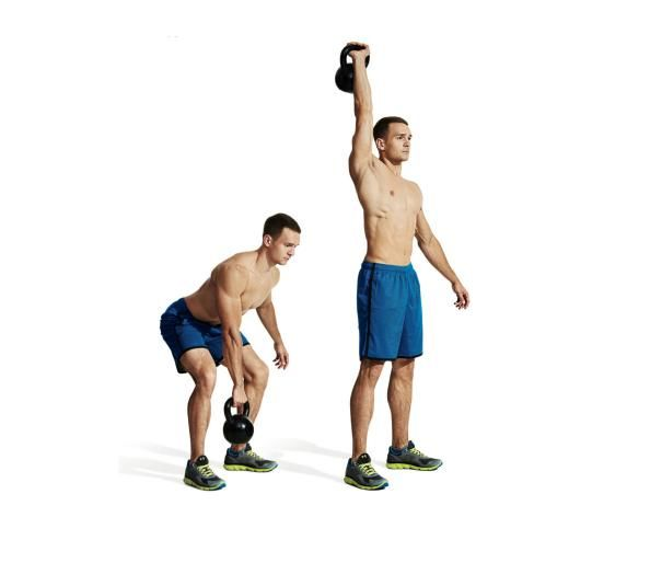 Kettlebell Workout For Men