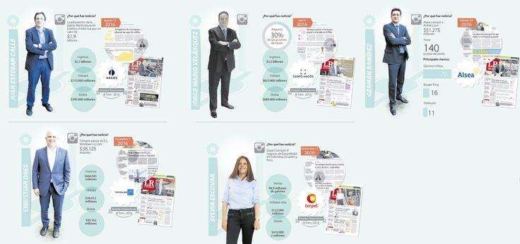 Hechos que definieron al Empresario del Año