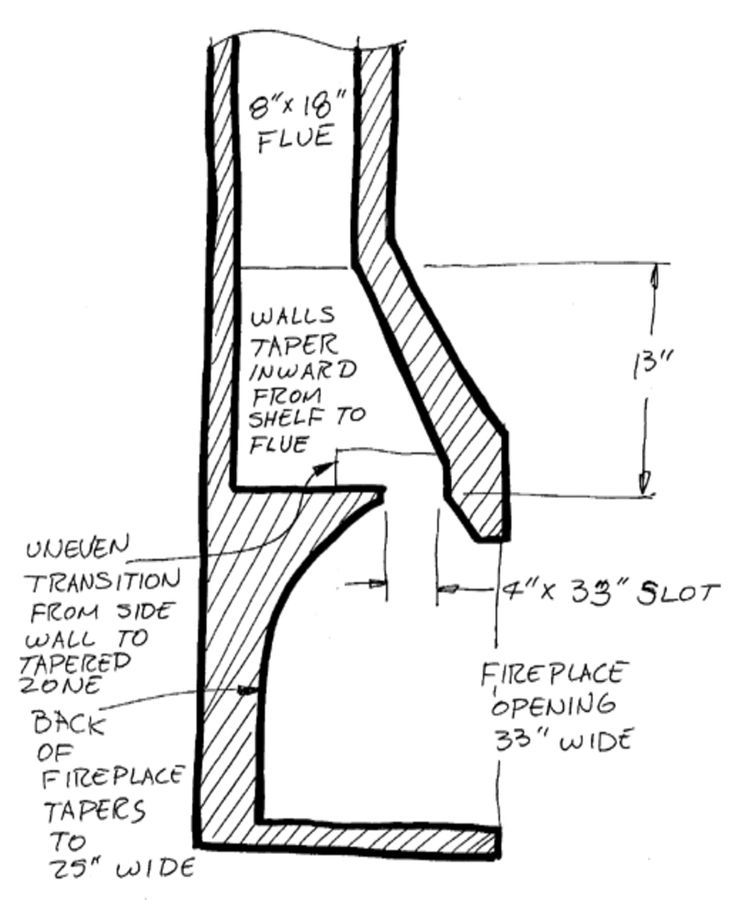 Fireplace flue drawing - Google Search