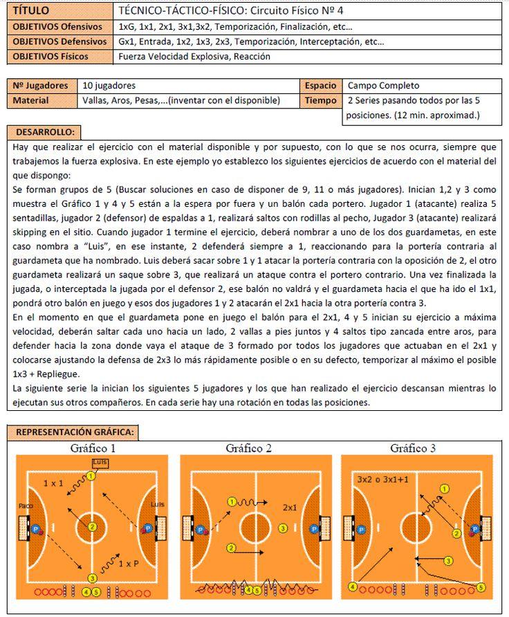 Circuito Tecnico Futbol : Mejores imágenes de fútbol sala en pinterest futbol