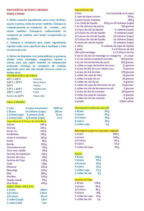 Dieta Dukan - Dieta da Luluzinha: TABELA DE CONVERSÃO DE MEDIDAS CULINÁRIAS E DE FERMENTOS