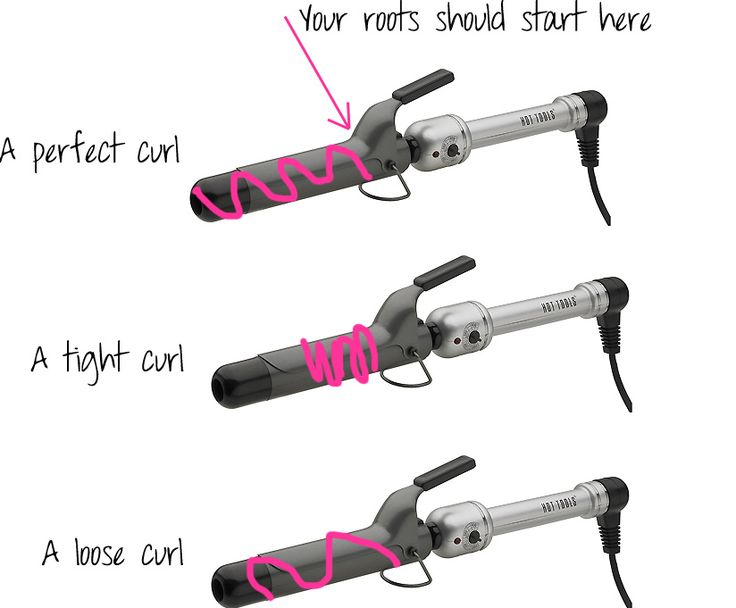 How to wrap the strand of hair around the iron for different types of curls. {Makeup Tips, Beauty Reviews, Tutorials | Miss Nattys Beauty Diary}