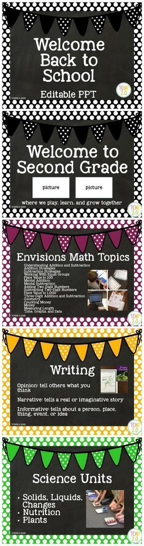 Editable PowerPoint to use for Open House, Curriculum Night, Back to School Night