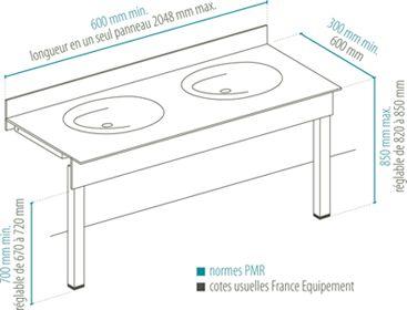 Hauteur plan de toilette pmr france equipement for Equipement de salle de bain