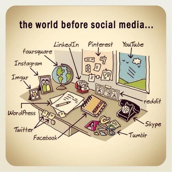 Last night's #SocialMediaSUCKS Chat on #Twitter was a BLAST!  Here's the recap in case you missed it!