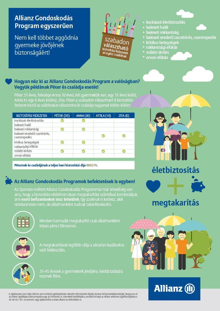 Allianz Gondoskodás Program egyszerűen