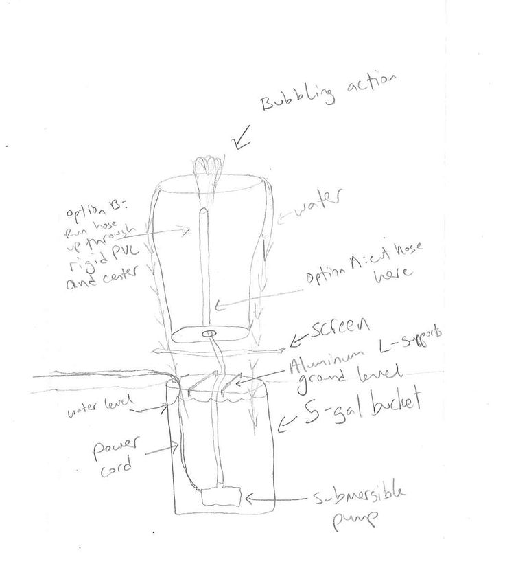 pin koi pond plumbing diagram on pinterest