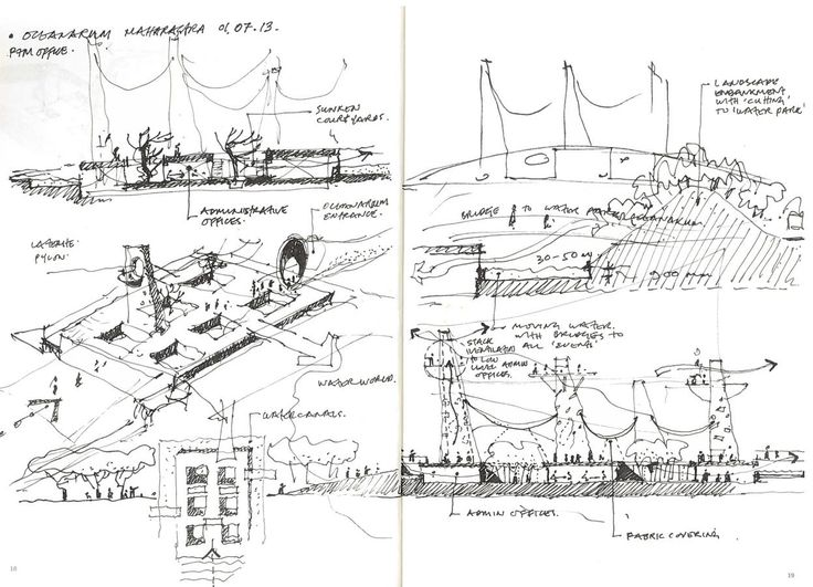 Concept sketches Sea World Masterplan
