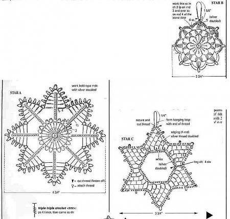 snowflakes crochet 5 schema 1