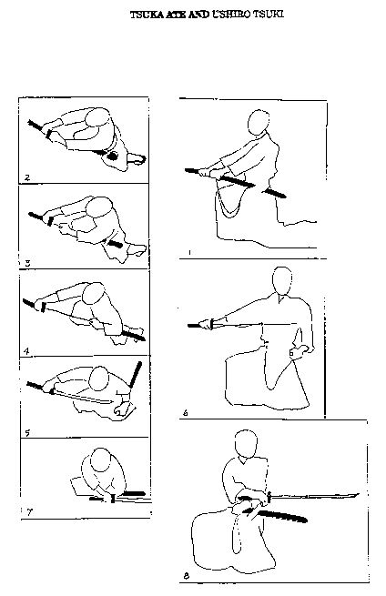 Sword Kata Diagrams
