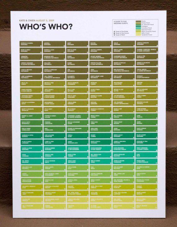 Quién es tabla de genealogía de la boda por melangerienyc en Etsy