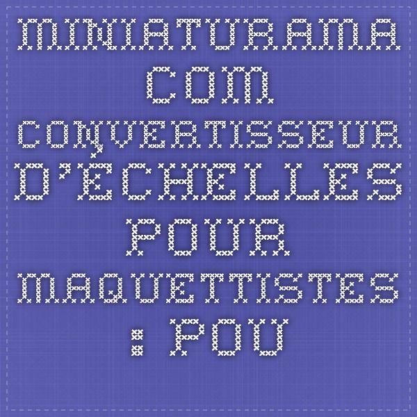 Miniaturama.com - Convertisseur d'échelles pour maquettistes : pouces (inches)