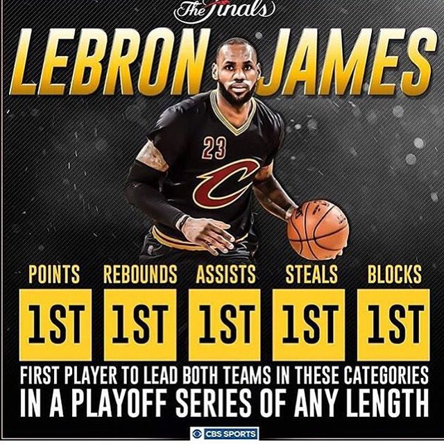 LeBron James stats NBA finals 2016