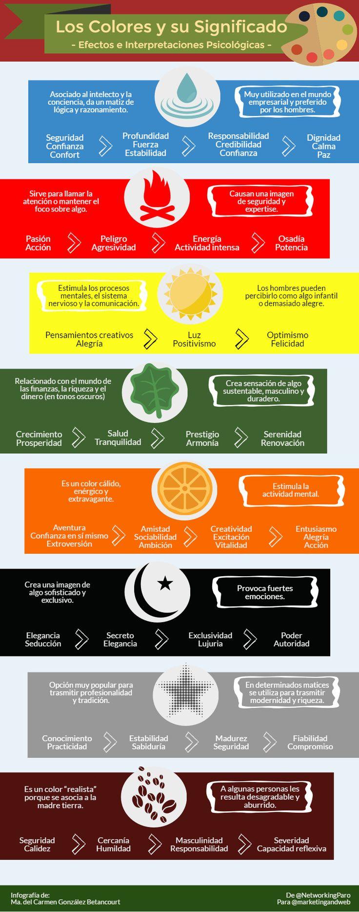 Los colores y su significado: efectos e interpretaciones psicológicas #infografia #infographic | TICs y Formación