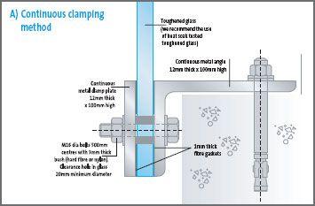 Safelty of SGG UK Glass | Saint Gobain Glass UK