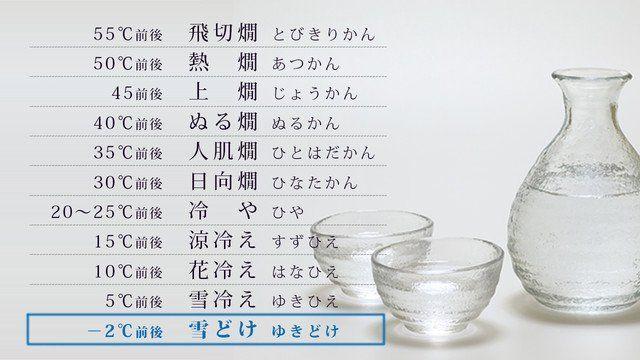 #日本酒 #表現 (Via: 日本酒の飲み方は温度で名前が違う「日本らしい繊細な感覚だね」 ) ほぉ...表現豊かですね。