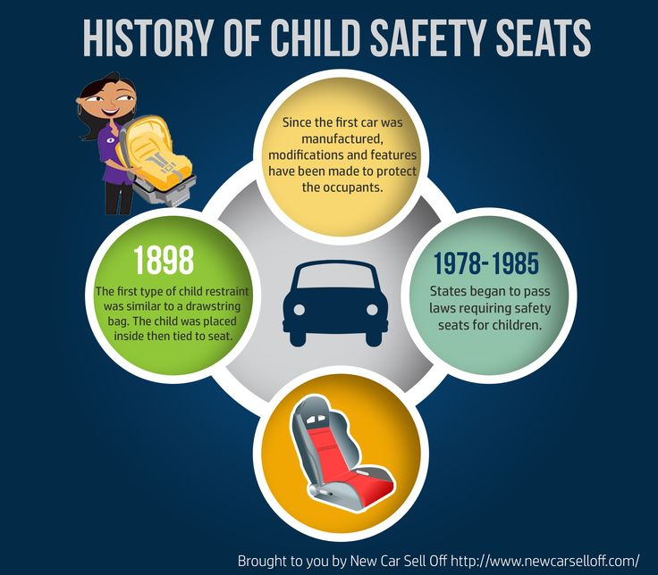 history of child protection Ebscohost serves thousands of libraries with premium essays, articles and other content including a short history of child protection in america get access to over 12 million other.