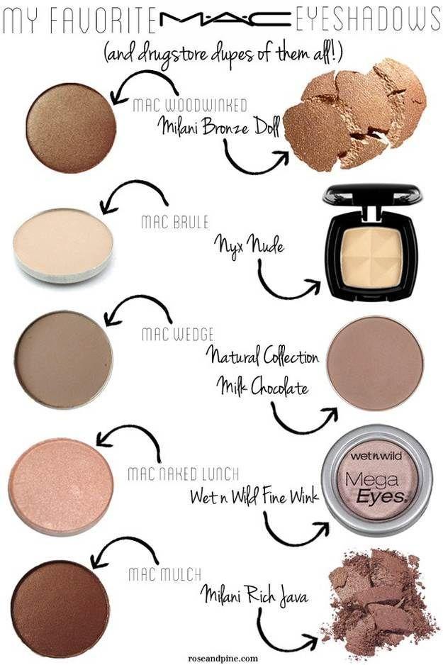 DIY Makeup Tutorials : 8. MAC Eyeshadows VS Drugstore Dupes | Splurge Or Save: The Best MAC Drugstore M