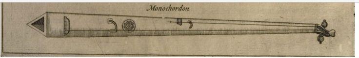 MONOCORDIO El monocordio (fr:monocorde, en:monochord) (del griego μόνος 'uno' y χορδή 'cuerda de instrumento musical') es un instrumento musical de una sola cuerda que acompañaba la monodia al unísono; puede clasificarse dentro del grupo de cordófonos pinzados y frotados. Su nombre se deriva de los términos latinos mono = una y cordum = cuerda.