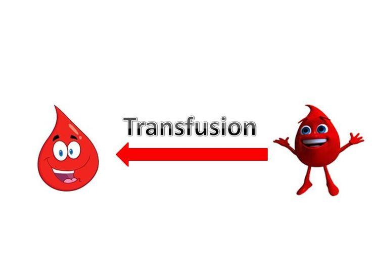 La vidéo présente les différentes règles à respecter dans la transfusion sanguine c-à-d la compatibilité des groupes sanguins et aussi la compatibilité de rhésus.