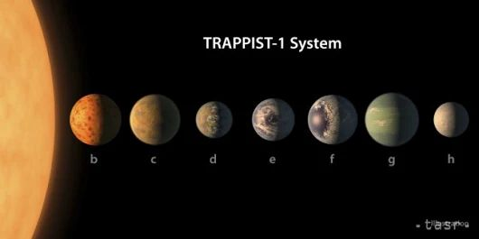 EÚ prispela k objavu siedmich planét, ktorý v stredu ohlásila NASA