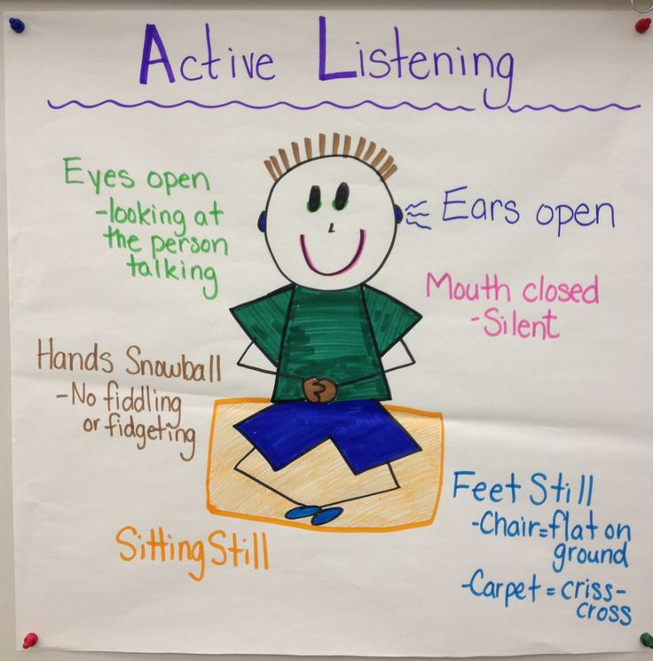 Essay about active listening skills