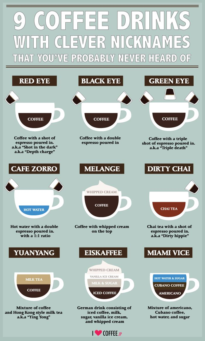 182 Best Images About Type Of Coffee On Pinterest