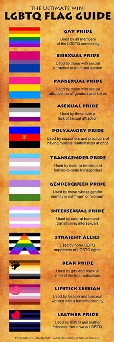 Im usually not one for flying flags  having pride but its comforting to know there has been updating to flags  not just group a type into a general population !