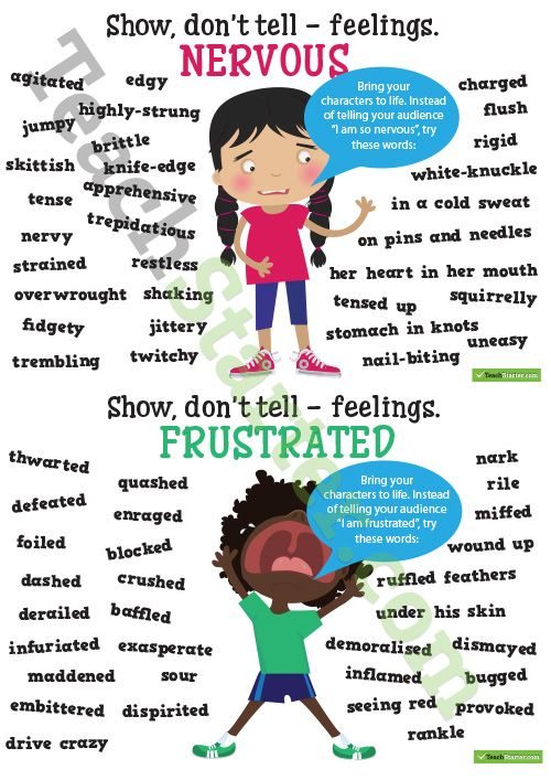 Show, don't tell – feelings. Synonyms Poster Pack Teaching Resource
